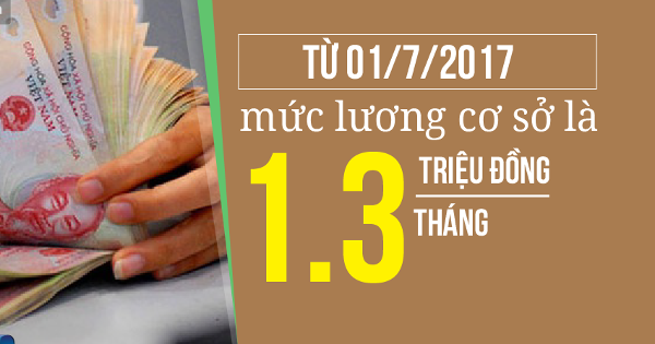 muc-luong-co-so-moi-nhat-600-1.png